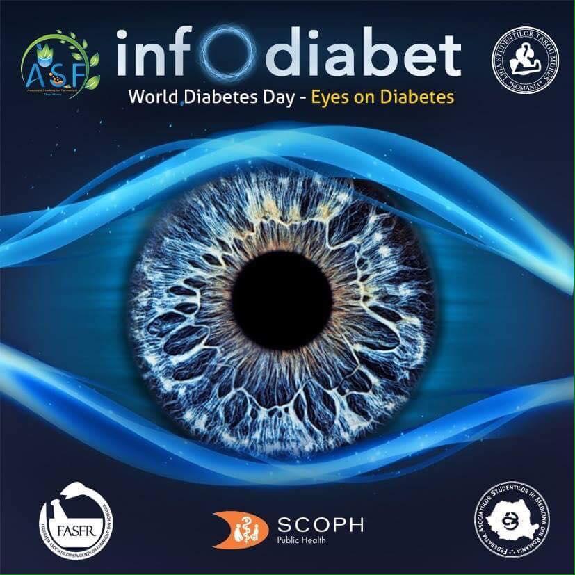Ziua Mondială a Diabetului, marcată de studenții UMF Tîrgu Mureș