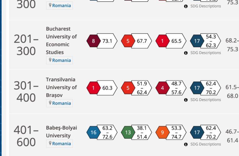 UMFST Târgu Mureș, în clasamentul mondial Times Higher Education – World University Ranking