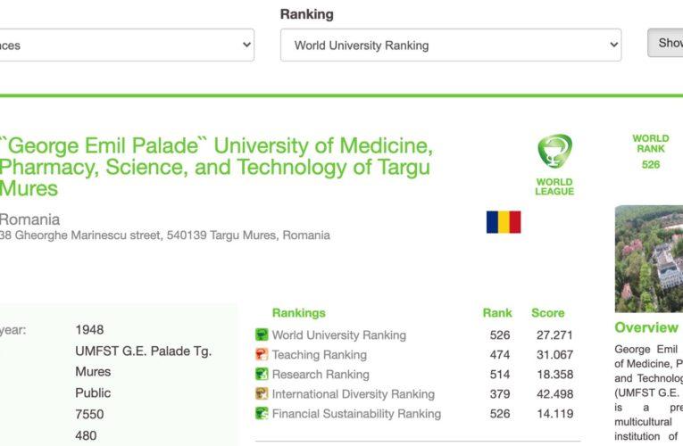 UMFST, rezultate remarcabile în clasamentul universitar mondial Round University Ranking