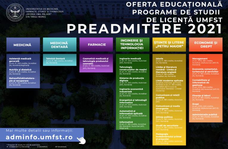 Etapele procesului de preadmitere la UMFST